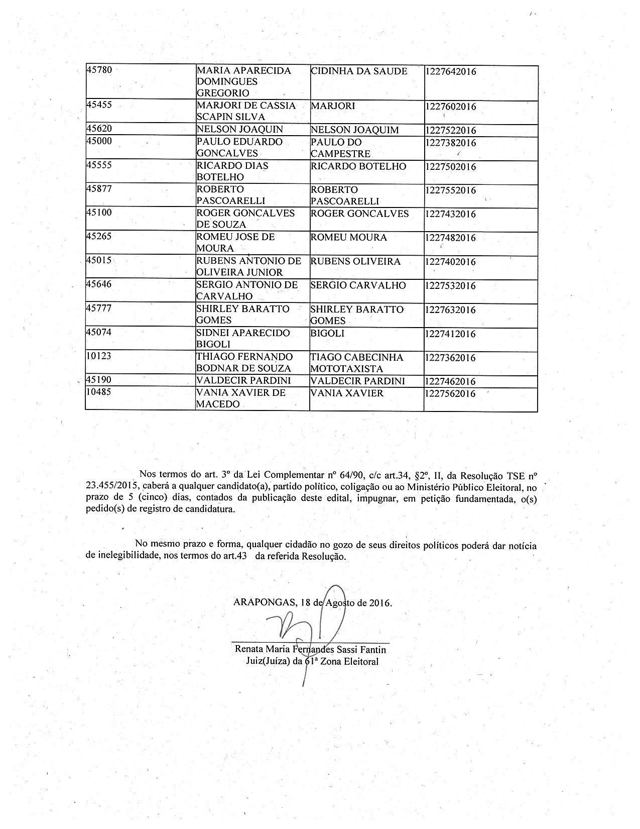 Editais de Registro-page-018