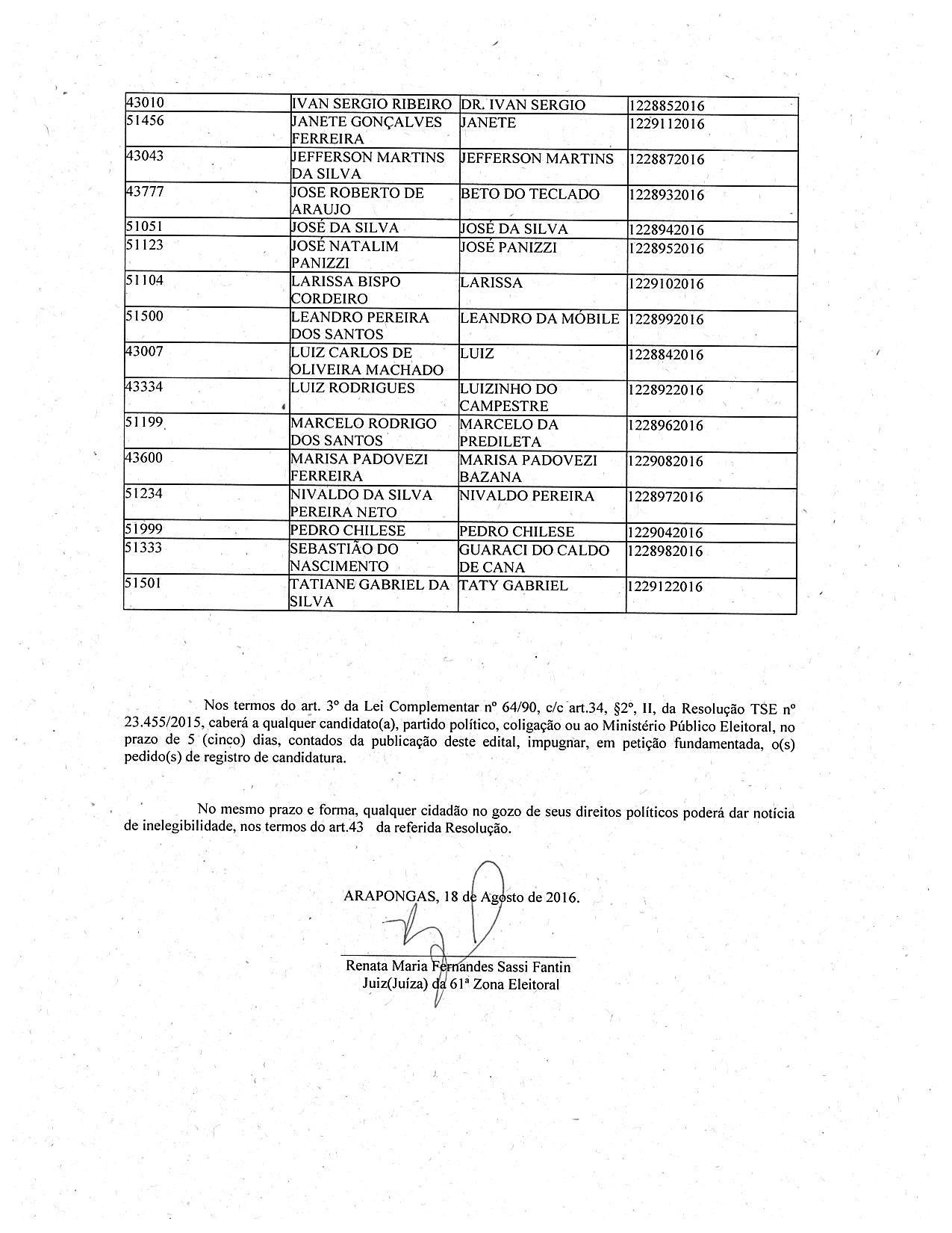 Editais de Registro-page-024