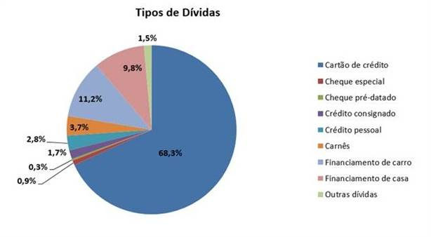 tabela-inadimplencia-fecomercio-ded24677