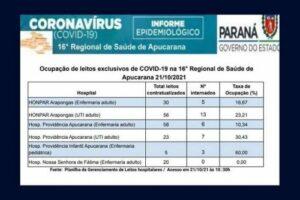 UTI para Covid 19 do Hospital da Providência (2)